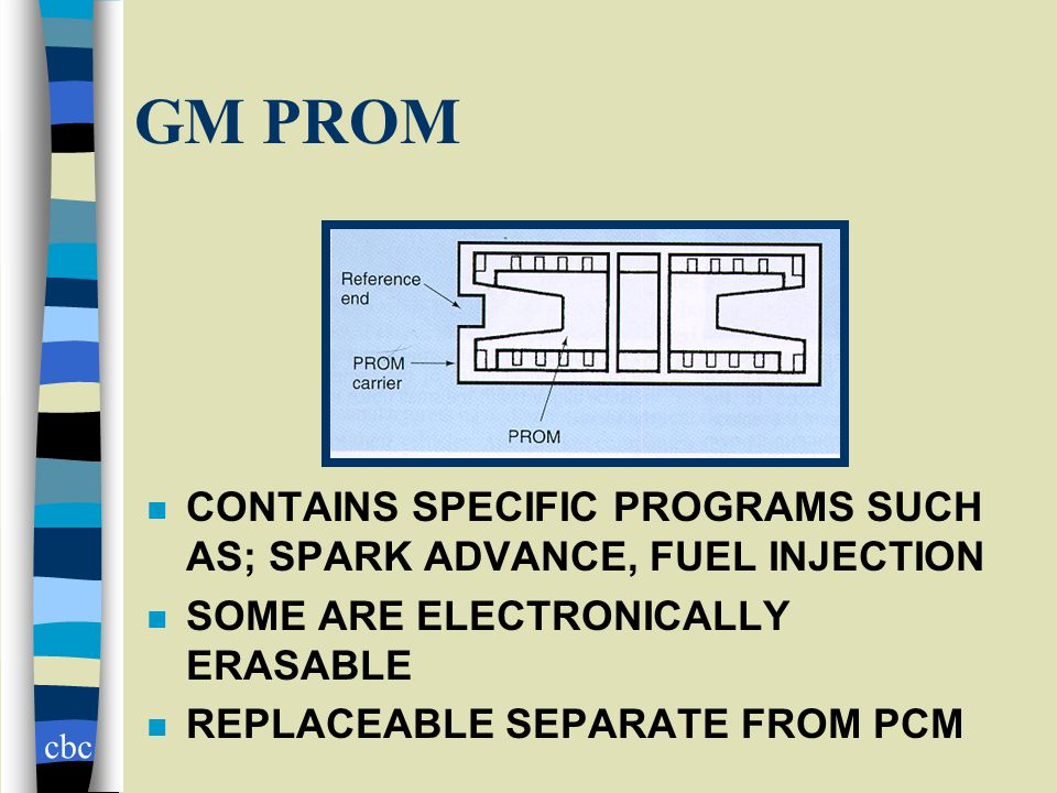 cbc GM PROM n CONTAINS SPECIFIC PROGRAMS SUCH AS; SPARK ADVANCE, FUEL INJECTION n SOME ARE ELECTRONICALLY ERASABLE n REPLACEABLE SEPARATE FROM PCM