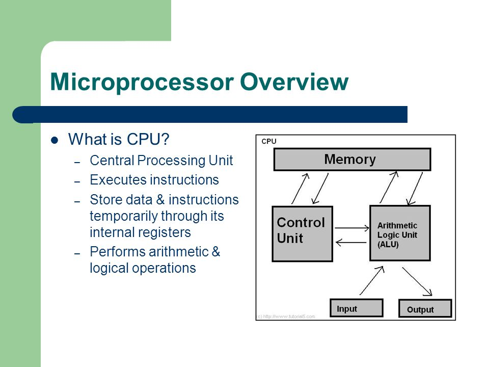 Microprocessor Overview What is CPU? – Central Processing Unit – Executes instructions – Store data & instructions temporarily through its internal re