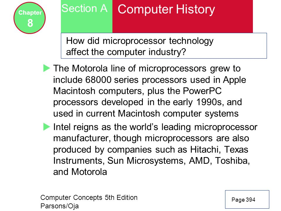 Computer Concepts 5th Edition Parsons/Oja Page 394 Section A Chapter 8 Computer History How did microprocessor technology affect the computer industry.