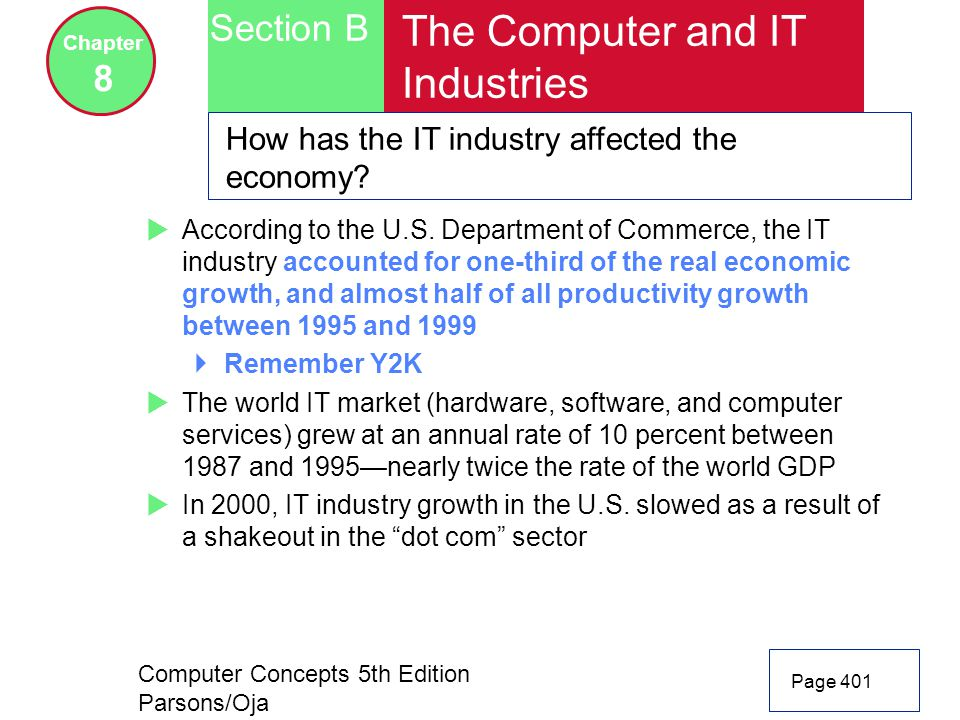 Computer Concepts 5th Edition Parsons/Oja Page 401 Section B Chapter 8 The Computer and IT Industries How has the IT industry affected the economy.