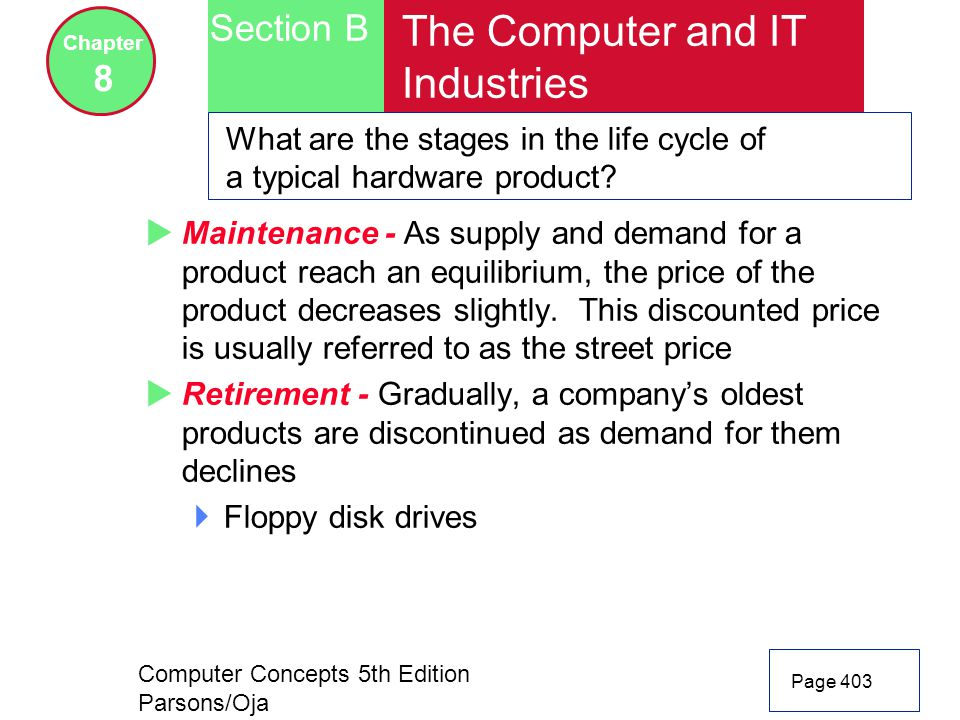 Computer Concepts 5th Edition Parsons/Oja Page 403 Section B Chapter 8 The Computer and IT Industries What are the stages in the life cycle of a typical hardware product.