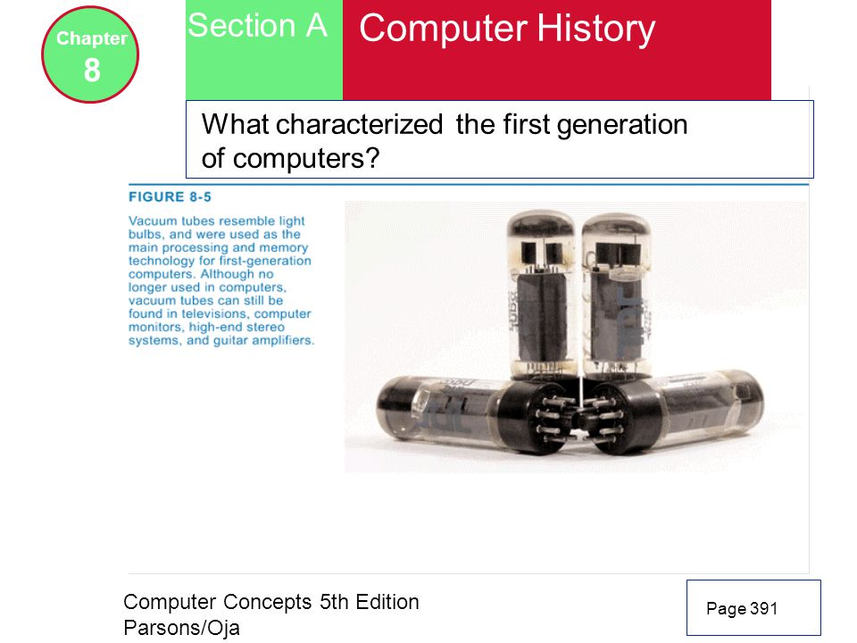 Computer Concepts 5th Edition Parsons/Oja Page 391 Section A Chapter 8 Computer History What characterized the first generation of computers