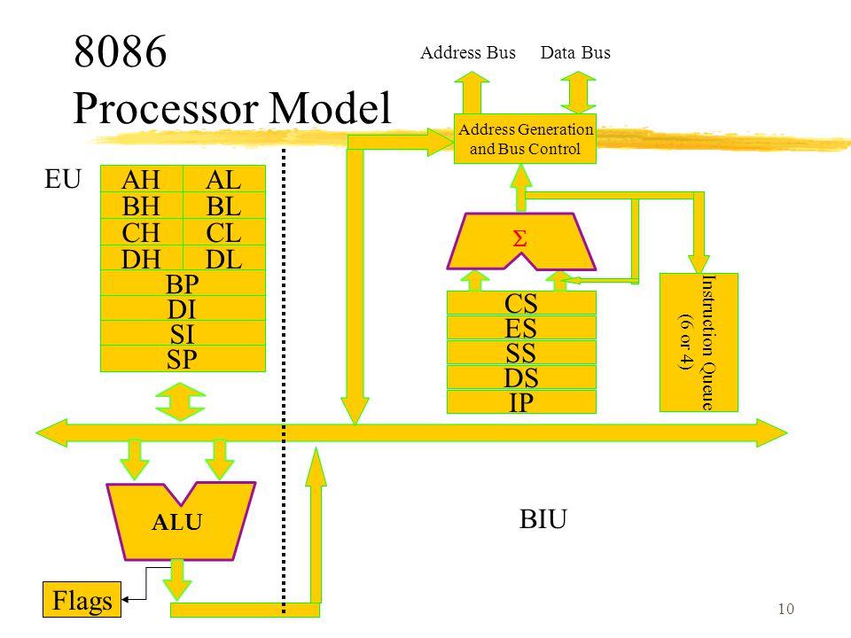 10 8086 Processor Model BHBL AHAL DHDL CHCL BP DI SI SP ALU Flags CS ES SS DS IP  Address Generation and Bus Control Instruction Queue (6 or 4) EU BIU Data BusAddress Bus