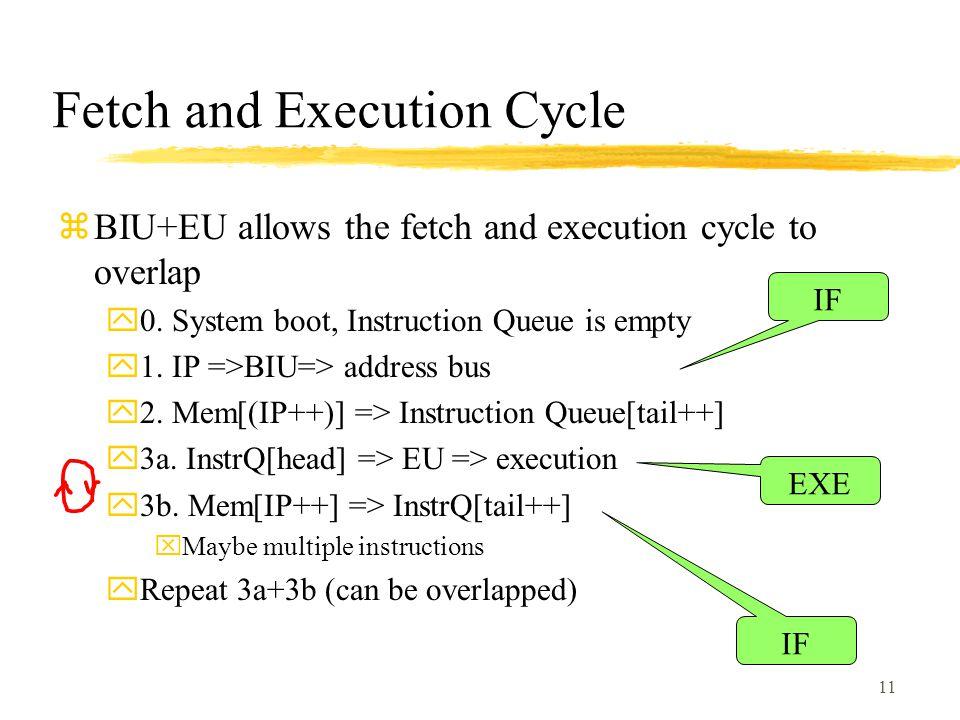 11 Fetch and Execution Cycle zBIU+EU allows the fetch and execution cycle to overlap y0.