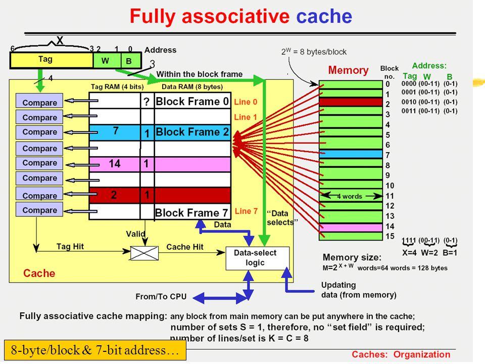 137 8-byte/block & 7-bit address…