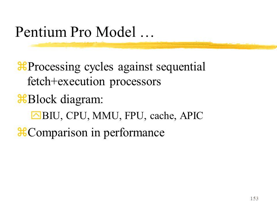 153 Pentium Pro Model … zProcessing cycles against sequential fetch+execution processors zBlock diagram: yBIU, CPU, MMU, FPU, cache, APIC zComparison in performance