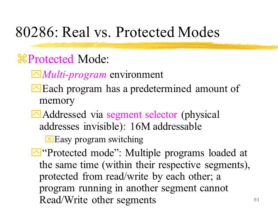 61 80286: Real vs.