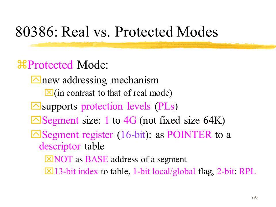 69 80386: Real vs.