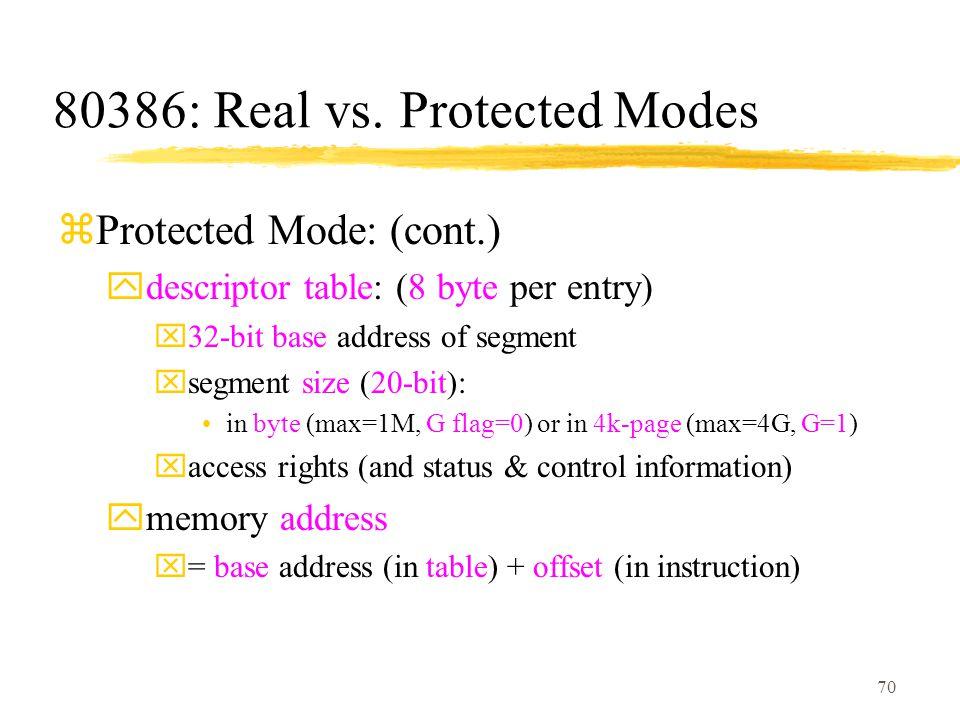 70 80386: Real vs.