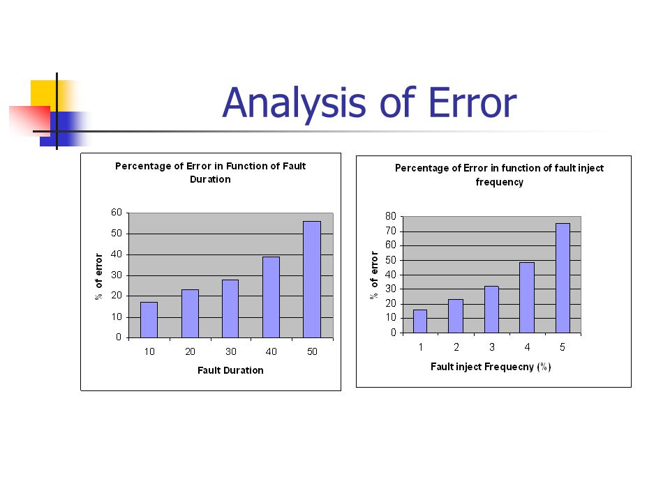 Analysis of Error