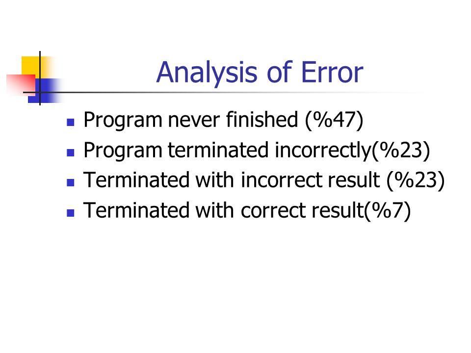 Program never finished (%47) Program terminated incorrectly(%23) Terminated with incorrect result (%23) Terminated with correct result(%7)