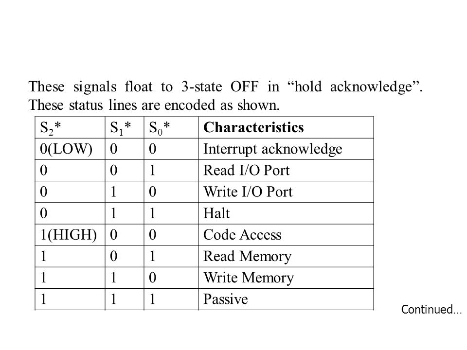 These signals float to 3-state OFF in hold acknowledge .