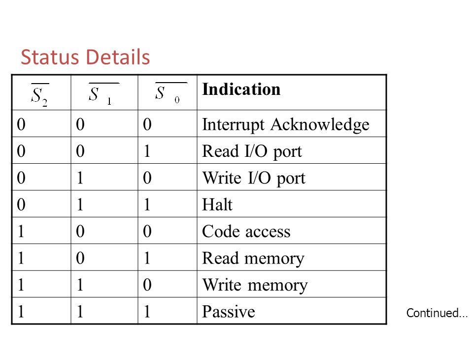Status Details Indication 000Interrupt Acknowledge 001Read I/O port 010Write I/O port 011Halt 100Code access 101Read memory 110Write memory 111Passive Continued…