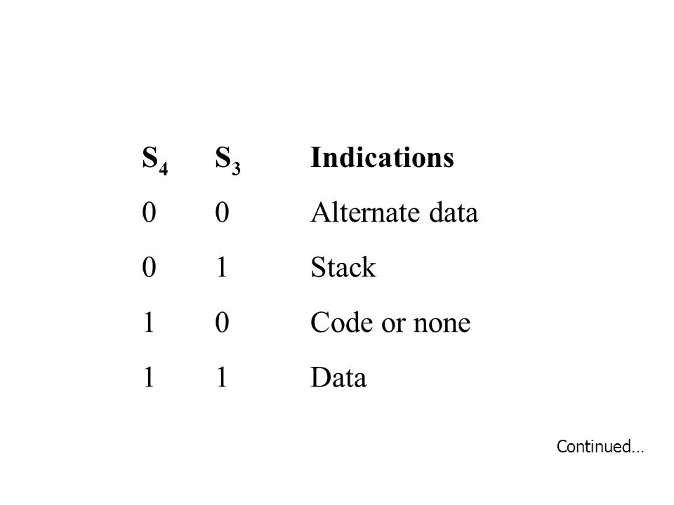S4S4 S3S3 Indications 00Alternate data 01Stack 10Code or none 11Data Continued…