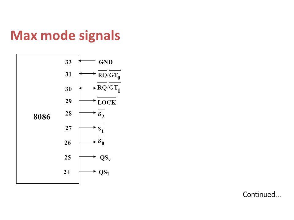 Max mode signals 8086 GND 26 27 28 24 25 29 30 31 33 QS 0 QS 1 Continued…