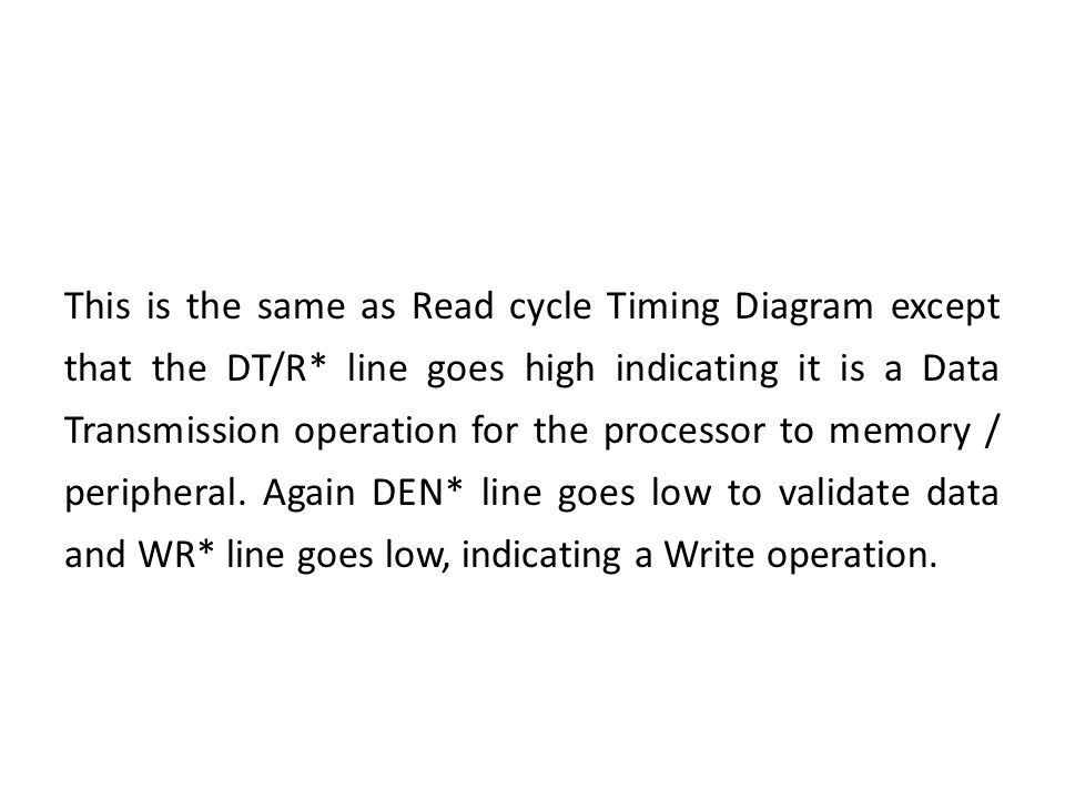This is the same as Read cycle Timing Diagram except that the DT/R* line goes high indicating it is a Data Transmission operation for the processor to memory / peripheral.