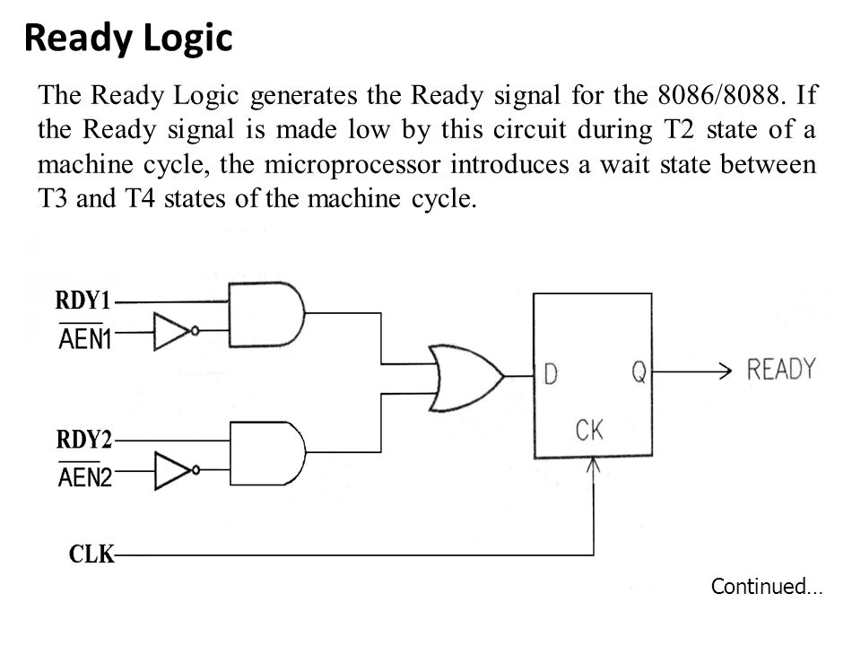 Ready Logic The Ready Logic generates the Ready signal for the 8086/8088.
