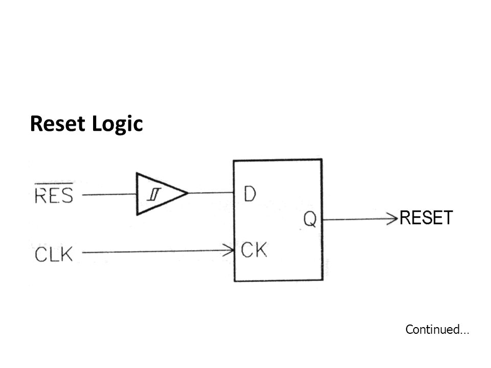Reset Logic Continued…