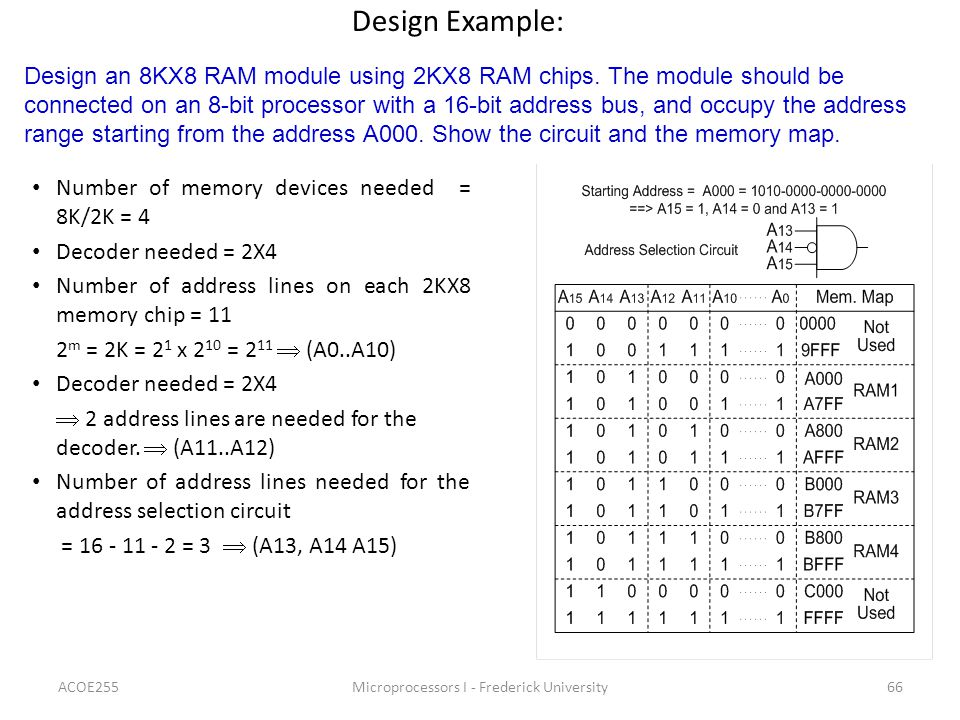 ACOE255Microprocessors I - Frederick University66 Design Example: Number of memory devices needed = 8K/2K = 4 Decoder needed = 2X4 Number of address lines on each 2KX8 memory chip = 11 2 m = 2K = 2 1 x 2 10 = 2 11  (A0..A10) Decoder needed = 2X4  2 address lines are needed for the decoder.
