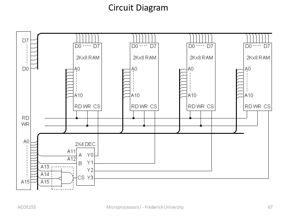 ACOE255Microprocessors I - Frederick University67 Circuit Diagram