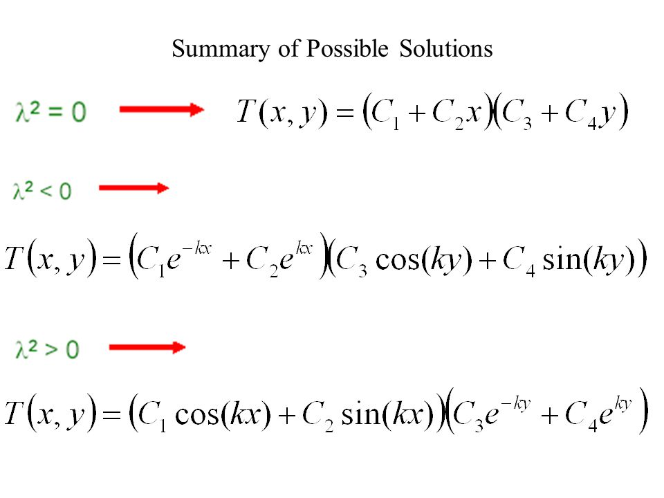 Solution to the Laplace equation is: Harmonic variation in x direction and asymptotic variation in y direction.