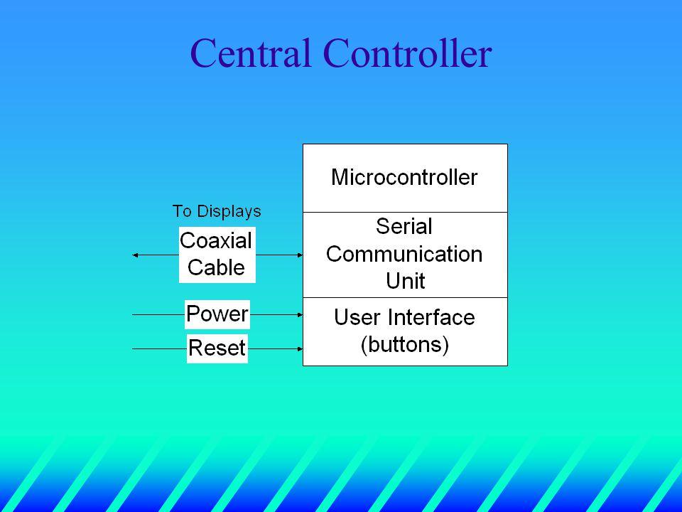 Central Controller