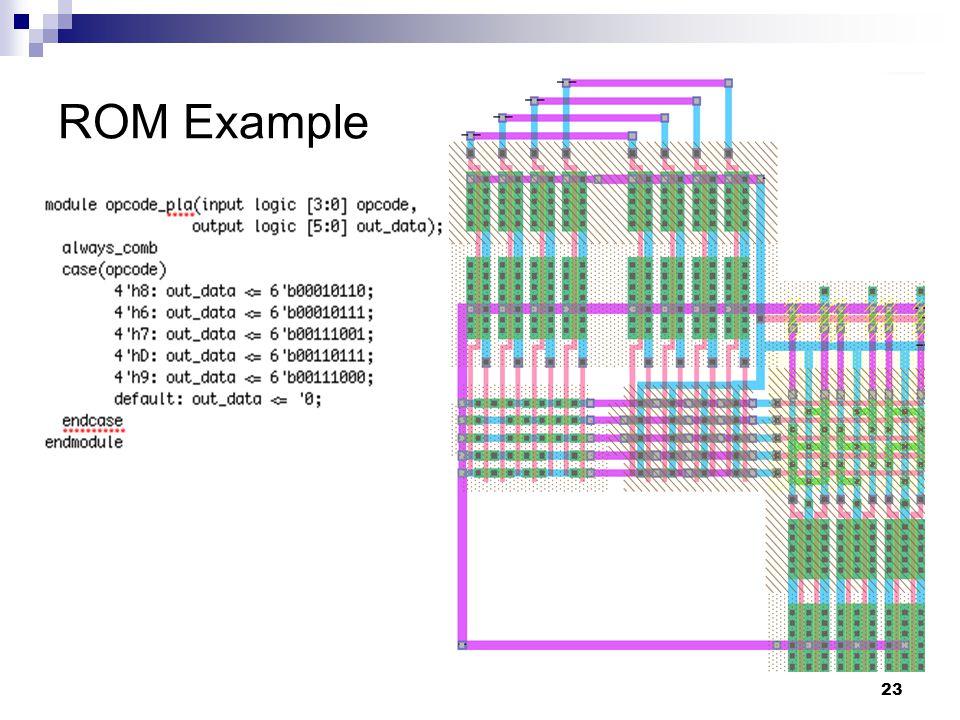 23 ROM Example