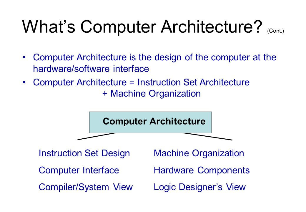 What's Computer Architecture.