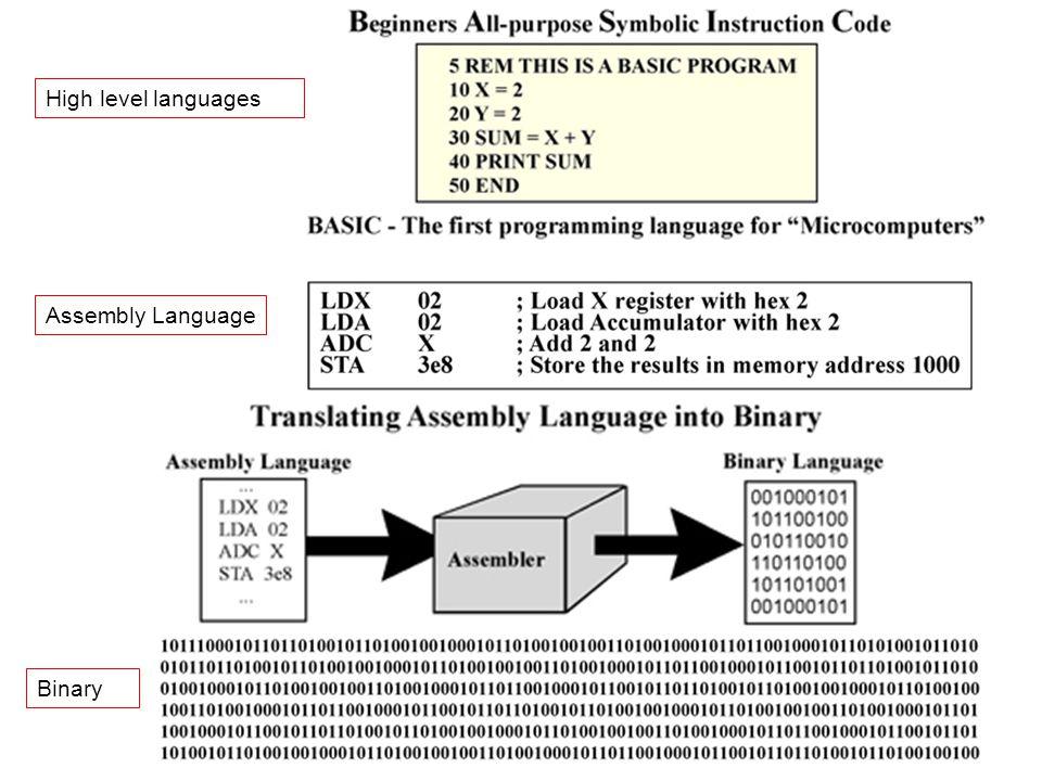 High level languages Assembly Language Binary