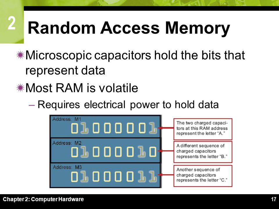 2 Chapter 2: Computer Hardware17 Random Access Memory  Microscopic capacitors hold the bits that represent data  Most RAM is volatile –Requires electrical power to hold data