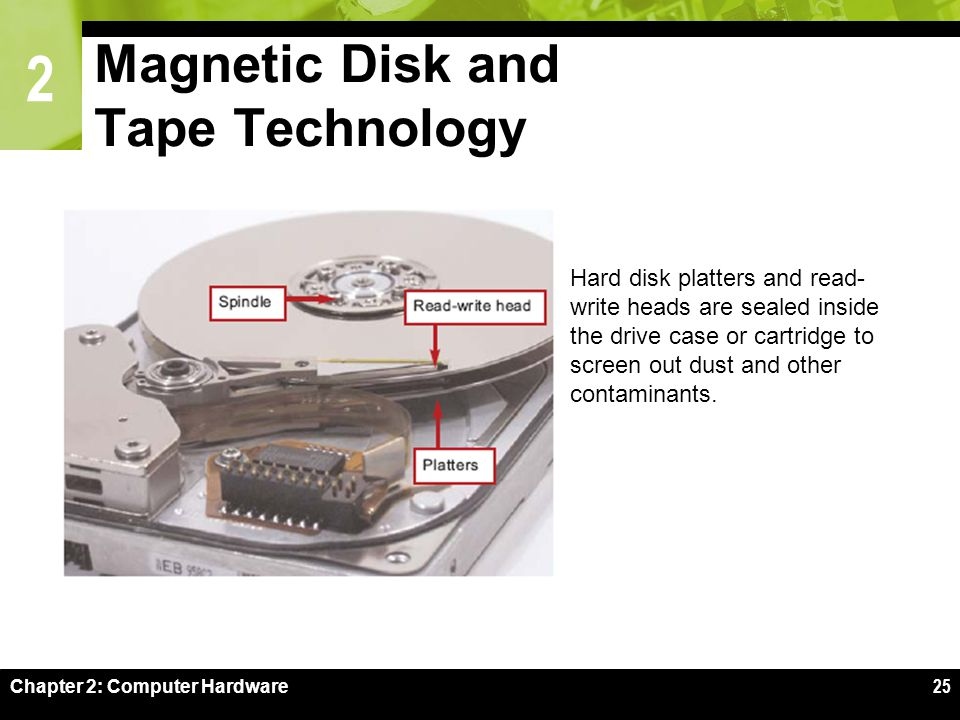2 Chapter 2: Computer Hardware25 Magnetic Disk and Tape Technology Hard disk platters and read- write heads are sealed inside the drive case or cartridge to screen out dust and other contaminants.