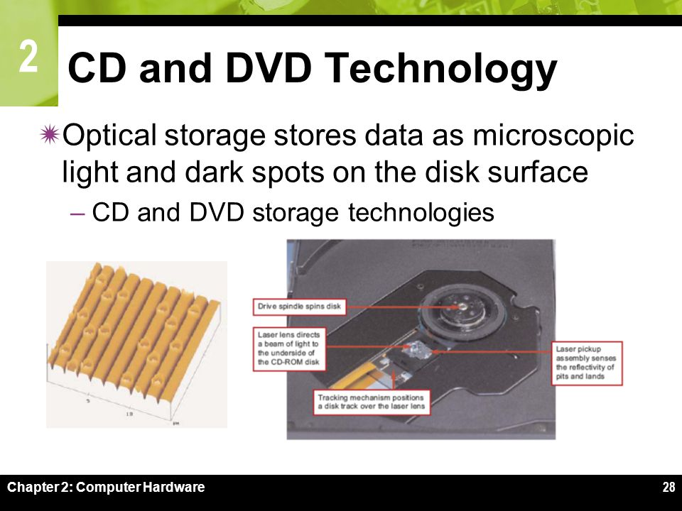 2 Chapter 2: Computer Hardware28 CD and DVD Technology  Optical storage stores data as microscopic light and dark spots on the disk surface –CD and DVD storage technologies