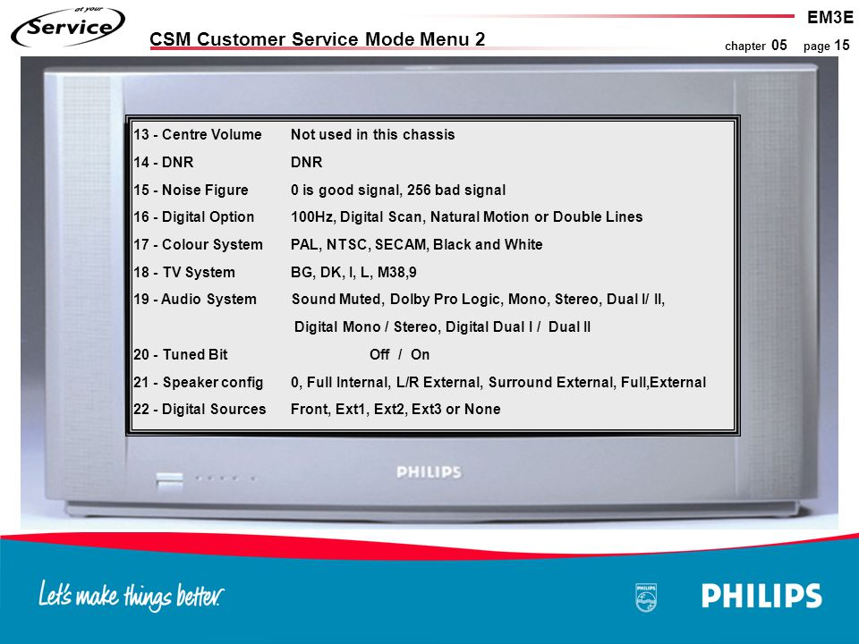 EM3E chapter 05 page 15 CSM Customer Service Mode Menu 2 13 - Centre VolumeNot used in this chassis 14 - DNRDNR 15 - Noise Figure0 is good signal, 256