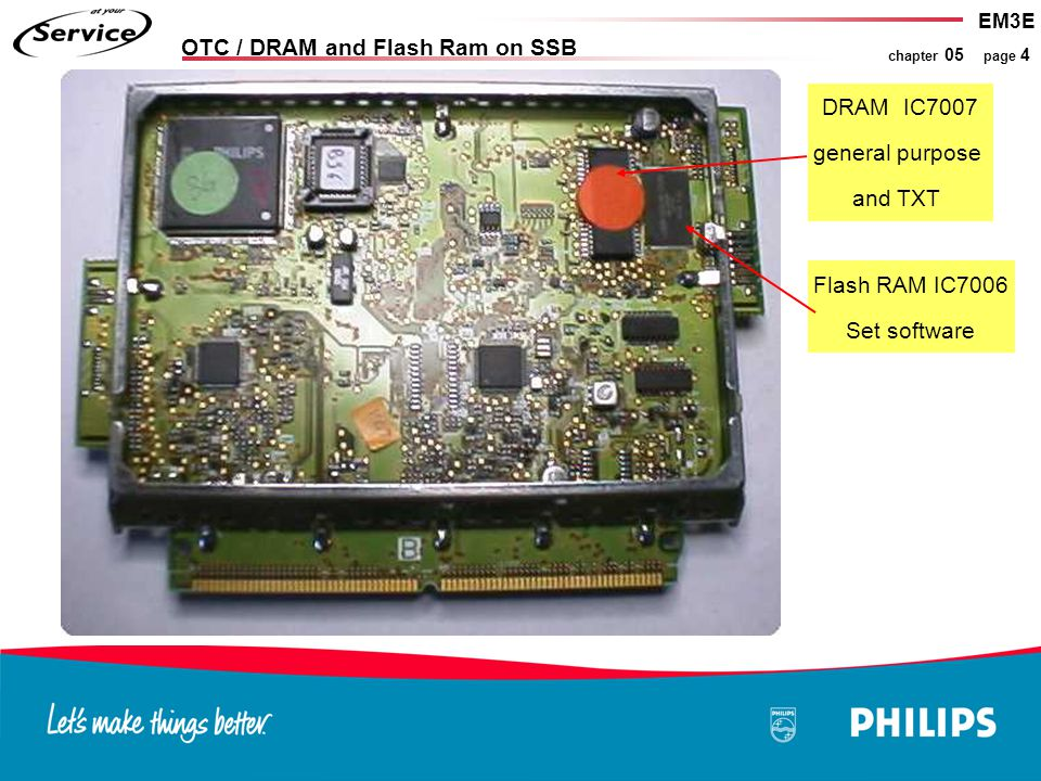 EM3E chapter 05 page 4 OTC / DRAM and Flash Ram on SSB DRAM IC7007 general purpose and TXT Flash RAM IC7006 Set software