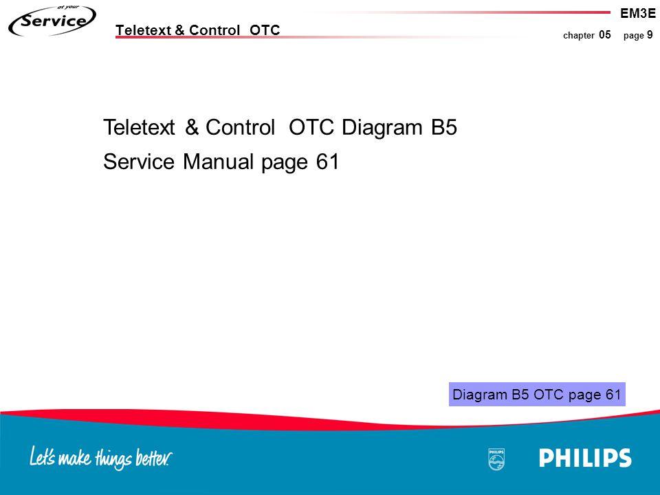 EM3E chapter 05 page 9 Teletext & Control OTC Diagram B5 OTC page 61 Teletext & Control OTC Diagram B5 Service Manual page 61