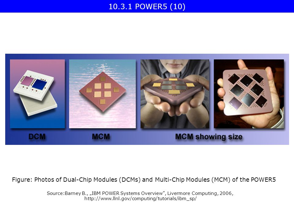 "Source:Barney B., ""IBM POWER Systems Overview , Livermore Computing, 2006, http://www.llnl.gov/computing/tutorials/ibm_sp/ Figure: Photos of Dual-Chip Modules (DCMs) and Multi-Chip Modules (MCM) of the POWER5 10.3.1 POWER5 (10)"