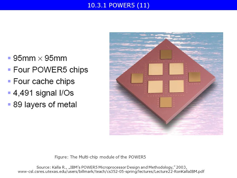 "Source: Kalla R., ""IBM's POWER5 Microprocessor Design and Methodology, 2003, www-csl.csres.utexas.edu/users/billmark/teach/cs352-05-spring/lectures/Lecture22-RonKallaIBM.pdf Figure: The Multi-chip module of the POWER5 10.3.1 POWER5 (11)"