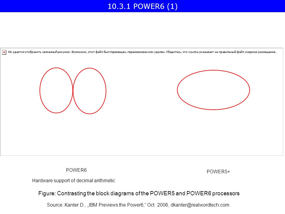 "POWER6 POWER5+ Figure: Contrasting the block diagrams of the POWER5 and POWER6 processors Source: Kanter D., ""IBM Previews the Power6, Oct."
