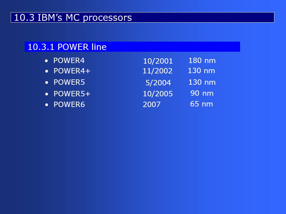 POWER4180 nm 10/2001 POWER4+ 130 nm 11/2002 10.3.1 POWER line POWER5130 nm 5/2004 POWER5+ 90 nm 10/2005 POWER6 65 nm 2007