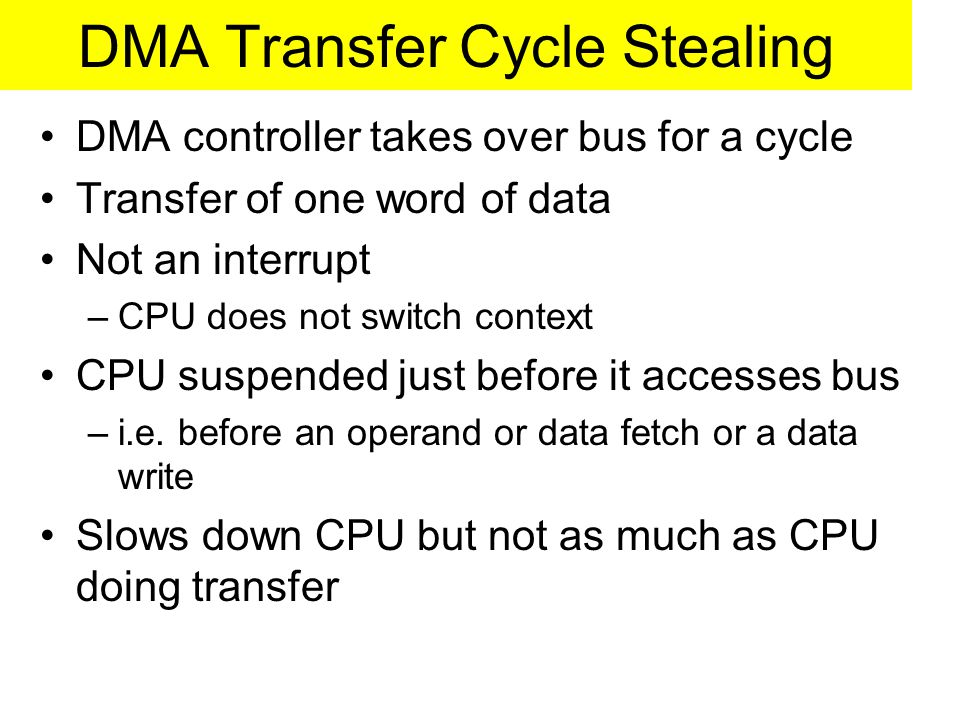 DMA Transfer Cycle Stealing DMA controller takes over bus for a cycle Transfer of one word of data Not an interrupt –CPU does not switch context CPU s