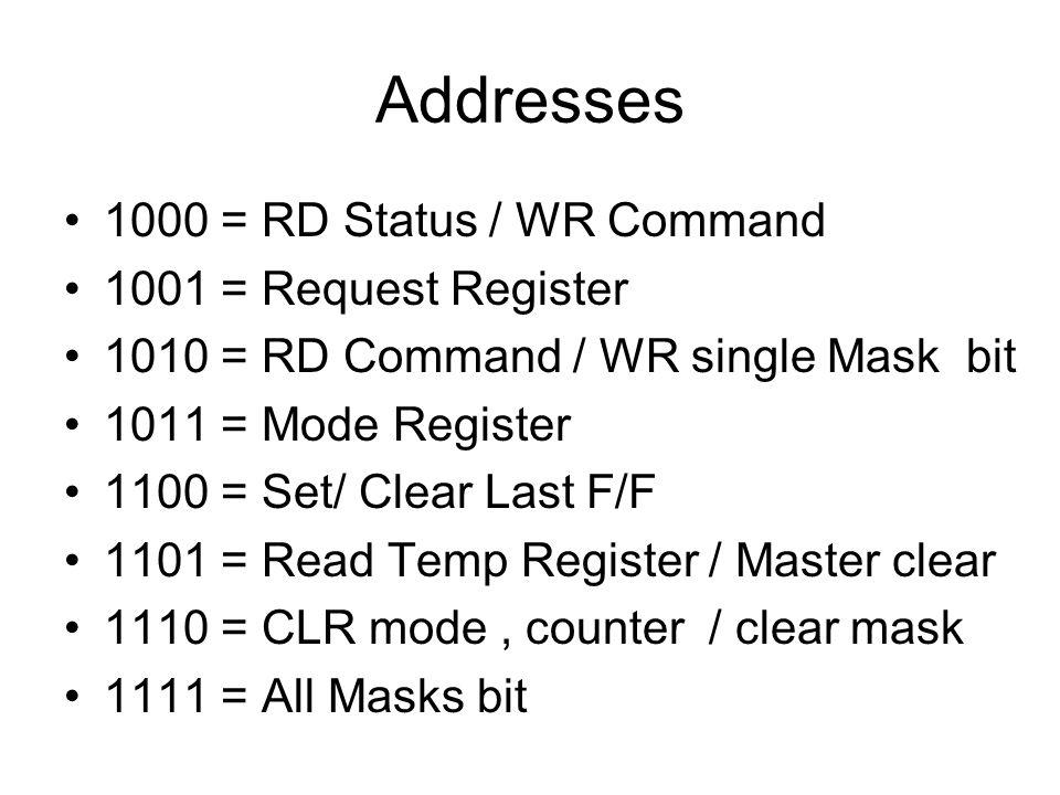 Addresses 1000 = RD Status / WR Command 1001 = Request Register 1010 = RD Command / WR single Mask bit 1011 = Mode Register 1100 = Set/ Clear Last F/F