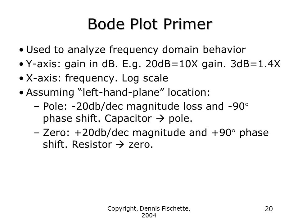 Copyright, Dennis Fischette, 2004 20 Bode Plot Primer Used to analyze frequency domain behavior Y-axis: gain in dB.