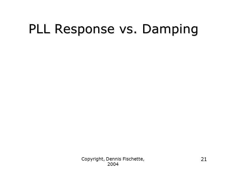 Copyright, Dennis Fischette, 2004 21 PLL Response vs. Damping