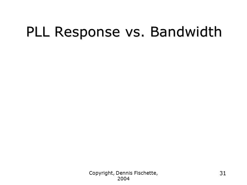 Copyright, Dennis Fischette, 2004 31 PLL Response vs. Bandwidth