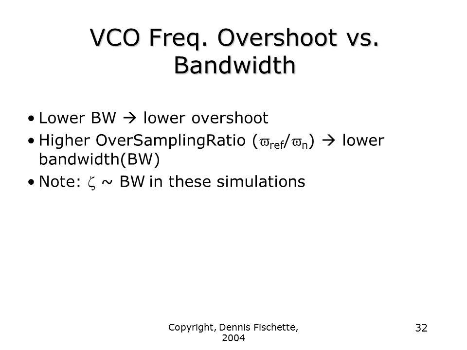 Copyright, Dennis Fischette, 2004 32 VCO Freq. Overshoot vs. Bandwidth Lower BW  lower overshoot Higher OverSamplingRatio (  ref /  n )  lower ban