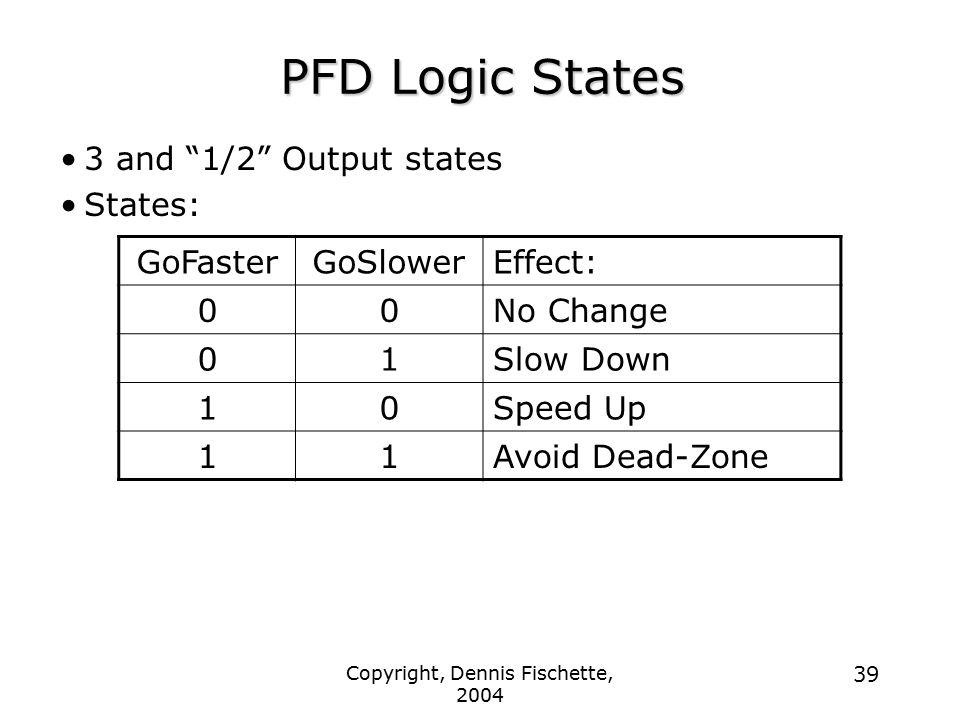 "Copyright, Dennis Fischette, 2004 39 PFD Logic States 3 and ""1/2"" Output states States: GoFasterGoSlowerEffect: 00No Change 01Slow Down 10Speed Up 11A"