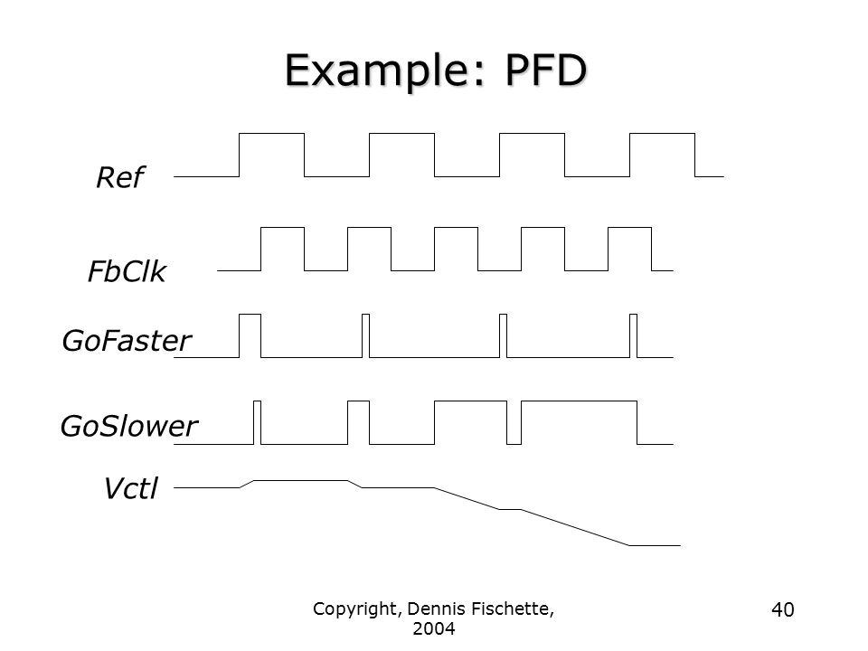 Copyright, Dennis Fischette, 2004 40 Example: PFD Ref FbClk GoFaster GoSlower Vctl