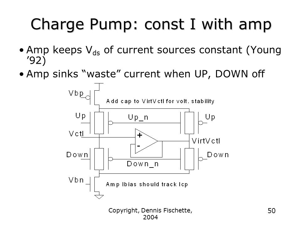 Copyright, Dennis Fischette, 2004 50 Charge Pump: const I with amp Amp keeps V ds of current sources constant (Young '92) Amp sinks waste current when UP, DOWN off