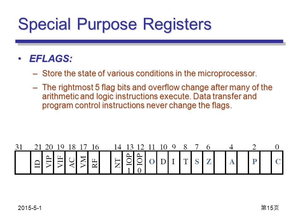 Special Purpose Registers EFLAGS:EFLAGS: –Store the state of various conditions in the microprocessor. –The rightmost 5 flag bits and overflow change