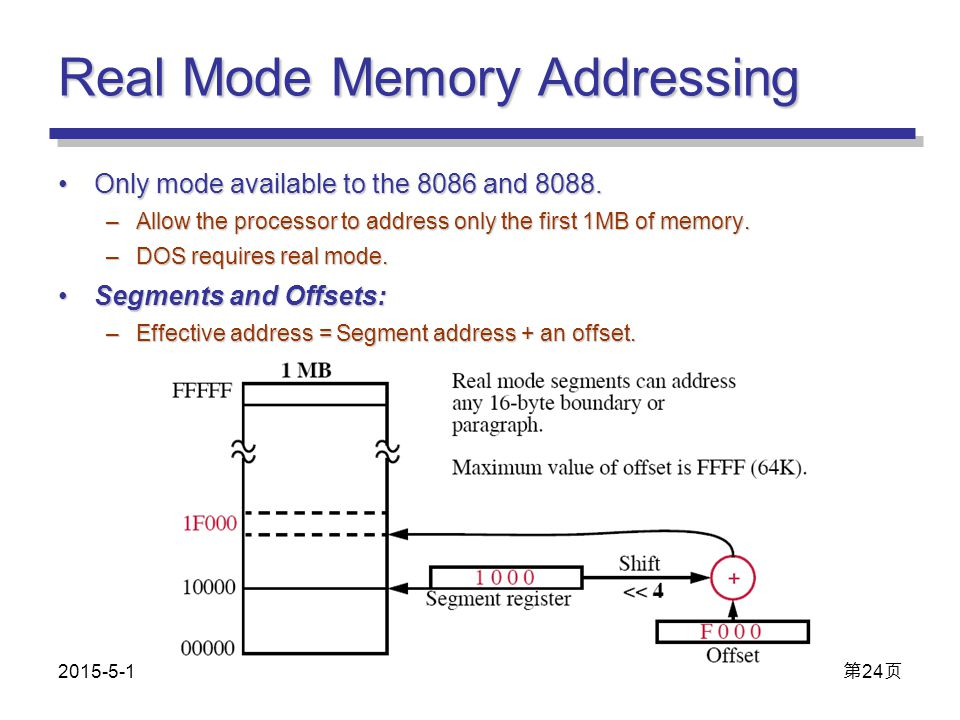 Real Mode Memory Addressing Only mode available to the 8086 and 8088.Only mode available to the 8086 and 8088. –Allow the processor to address only th